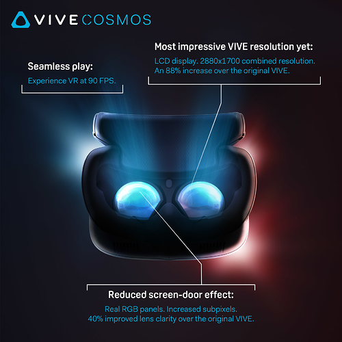 htc-vive-cosmos-resolution-refresh-rate-lens