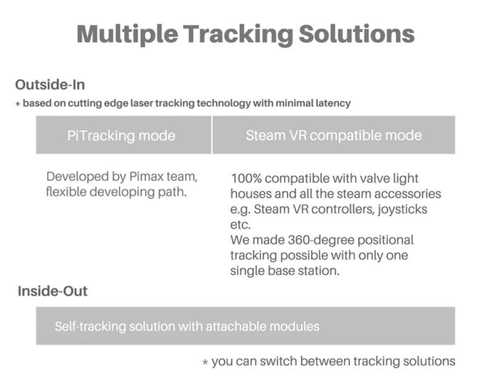 Multiple Tracking Solutions - Pimax 8K Series - Pimax Forums