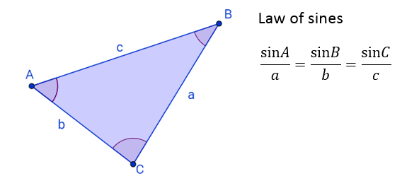 law-of-sines